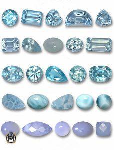 چاکرای پنجم - فروشگاه آنلاین جواهرات نقره و سنگهای قیمتی جواهرمال